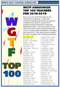 Walt Abraham Listed on WGTF Top 100 Best Teachers List